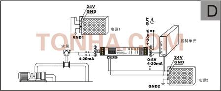 交流电压信号隔离分配器