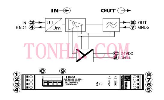 > 产品中心-> 信号隔离器